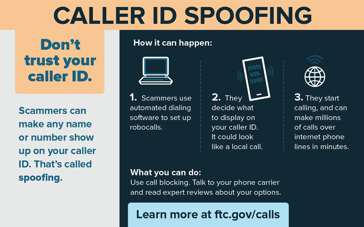called ID spoofing infographic